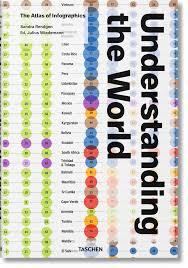 understanding the world-consigli
