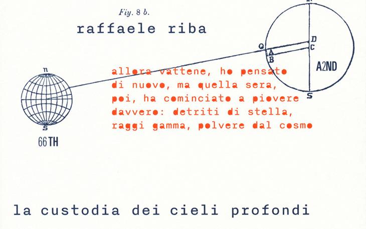 Raffaele Riba